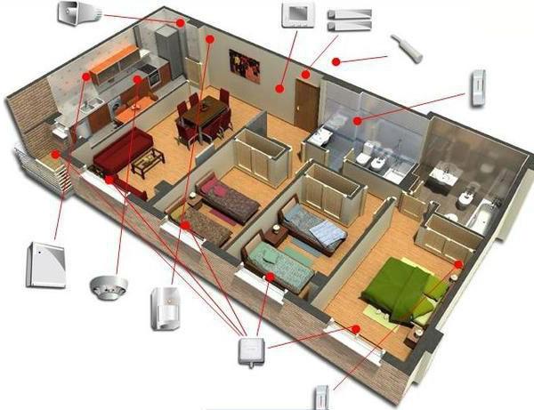 Razones para instalar un sistema de alarmas hogar en Madrid