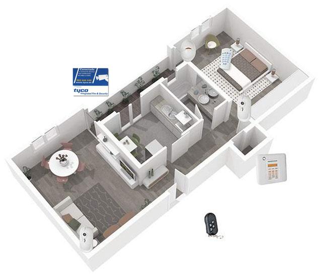 Kit Alarmas hogar y Alarmas para negocios